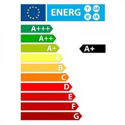 energijksi razred A+