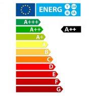 energijksi razred A++