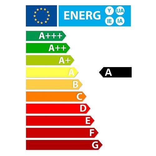 energijksi razred A