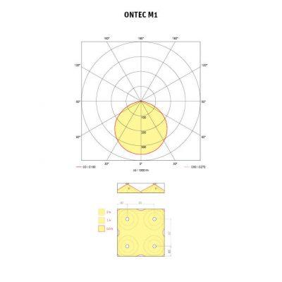 Fotometrija ONTEC S M