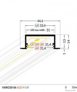 LED profil VARIO30-06/d
